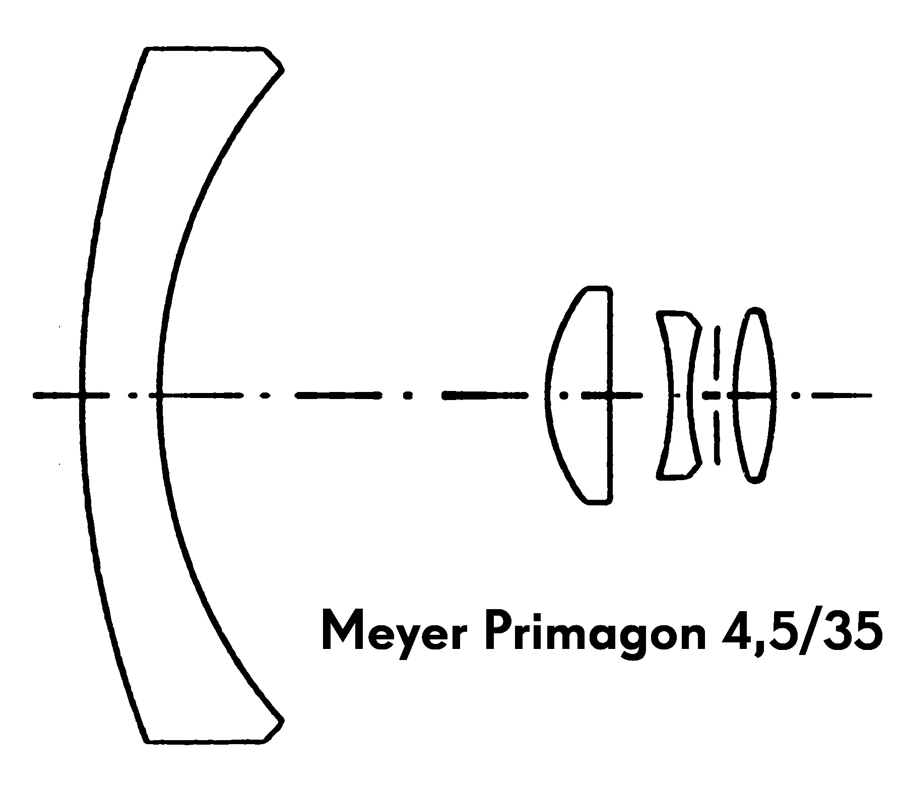 Meyer Primagon 4,5/35mm
