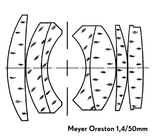 Oreston 1,4/50mm Schema