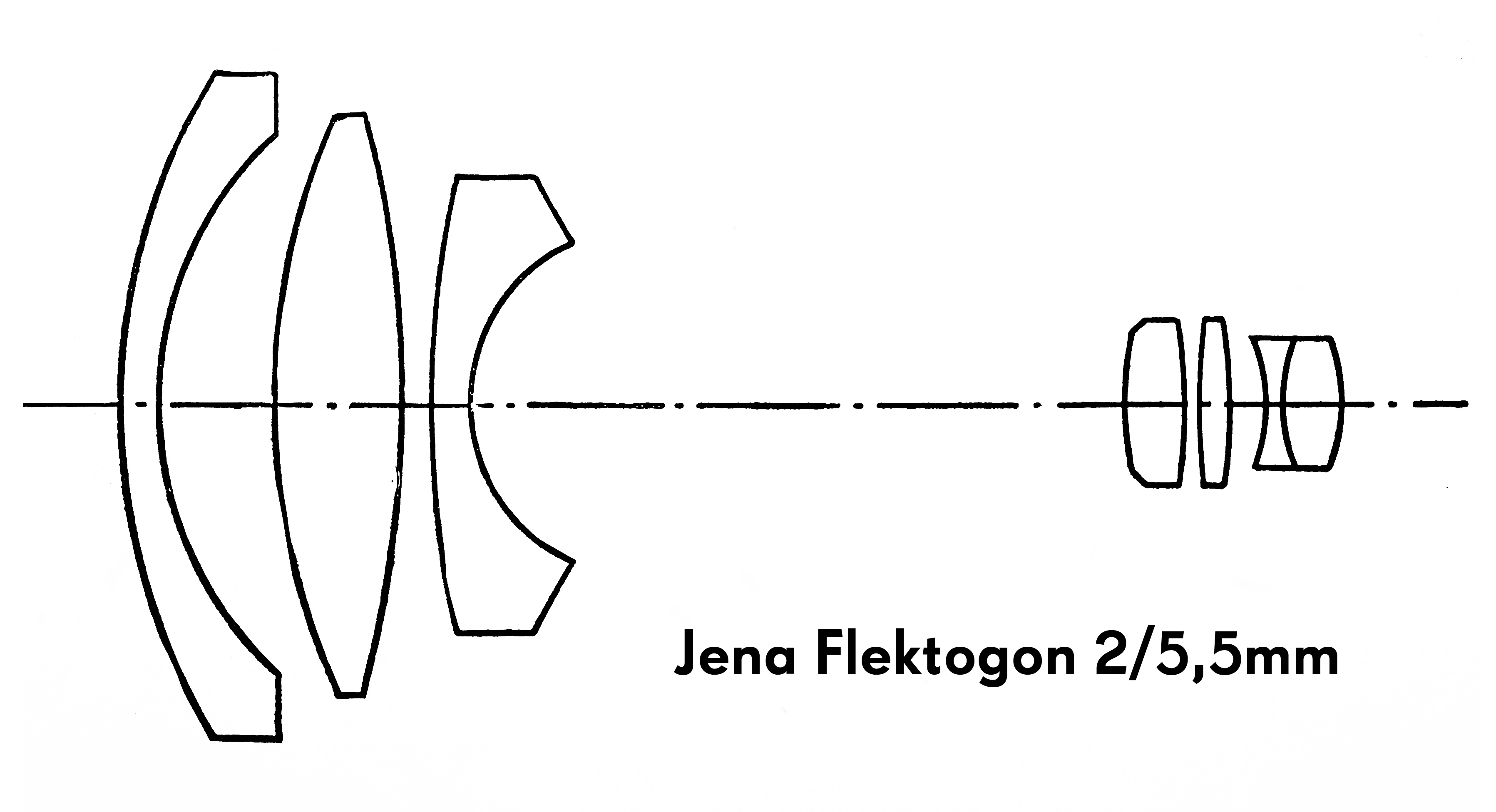 Jena Flektogon 2/5,5mm